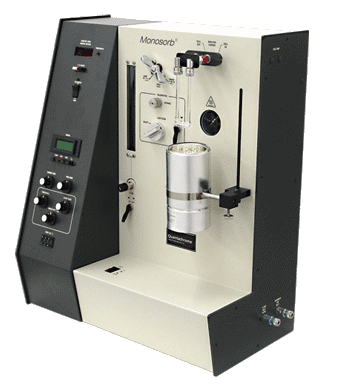 product listing pore size analyzers